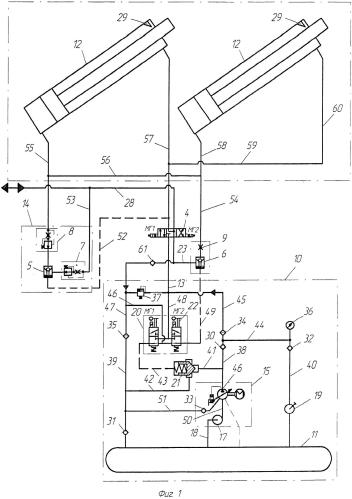 Гидравлический привод преимущественно мобильной антенной установки с подъемным элементом