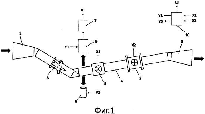 Устройство для автоматического контроля потока пульпы