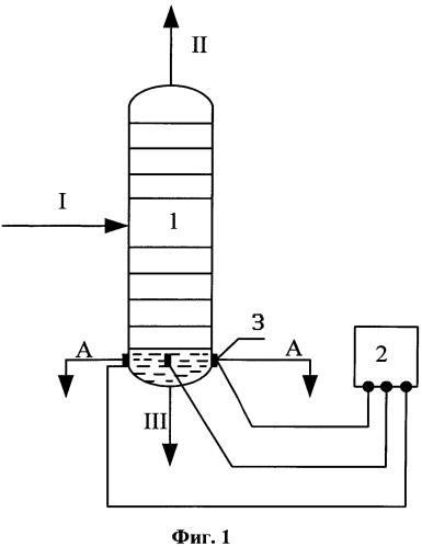 Способ переработки природного или попутного нефтяного газа