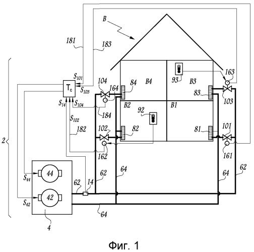 Способ и установка регулирования температуры в здании