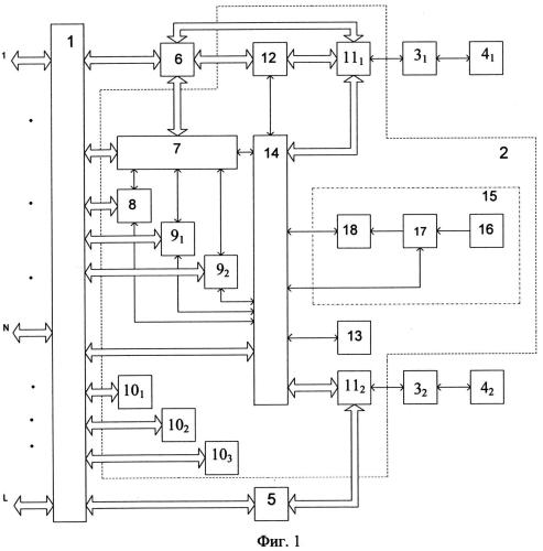 Пункт управления приемными и передающими трактами узла радиосвязи декаметрового диапазона