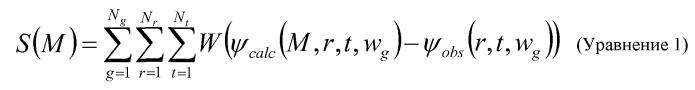 Гибридный способ для полноволновой инверсии с использованием способа одновременных и последовательных источников