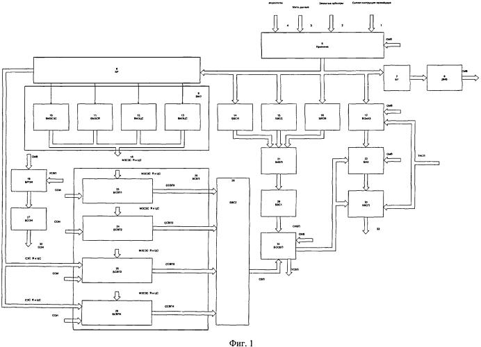Способ и абонентское устройство для воспроизведения сигналов изображений вещательного телевидения