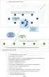 Способ глобальной низкоорбитальной спутниковой связи и система для его реализации