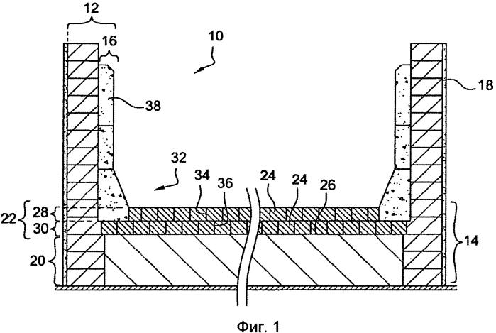 Керамическая футеровка пода доменной печи