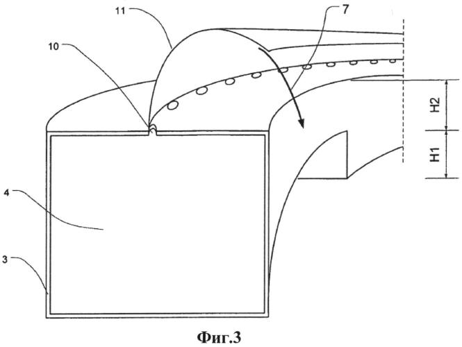 Система распределения воды в реакторе газификации