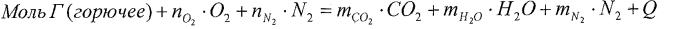 Способ определения необходимого количества горючей жидкости при испытаниях взрывозащитных мембран