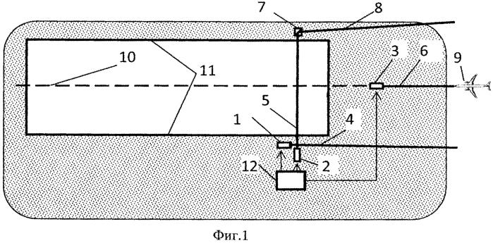 Лазерная система посадки воздушных судов