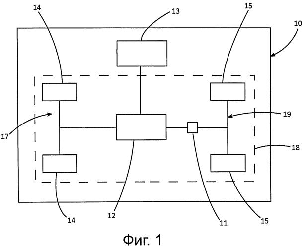 Способ управления механическим средством соединения осей системы трансмиссии автотранспортного средства