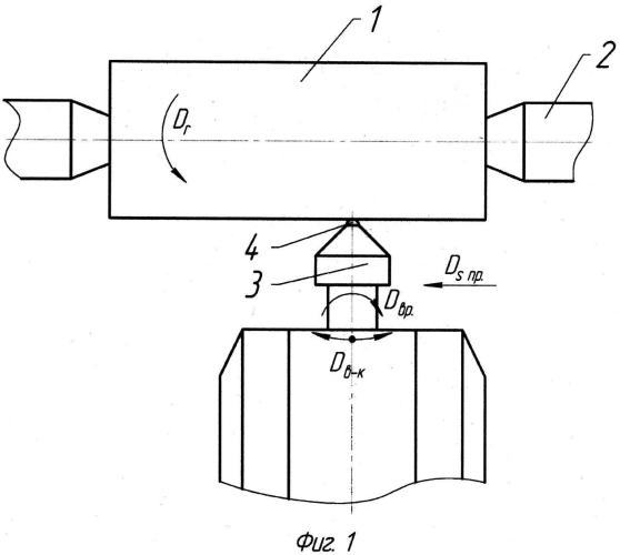 Способ отделочно-упрочняющей обработки выглаживанием цилиндрических поверхностей