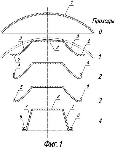 Способ производства крупногабаритного шпунтового профиля