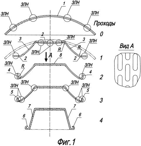 Способ изготовления шпунтового профиля повышенной жесткости