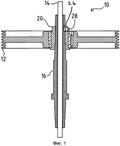 Устройство для предохранения узла привода скважинного насоса от перегрузки по крутящему моменту и способ эксплуатации узла привода скважинного насоса