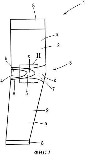 Компрессионное кругловязаное изделие для наложения вокруг содержащей сустав конечности