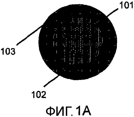 Способ и состав для системы продолжительного выделения ароматизатора