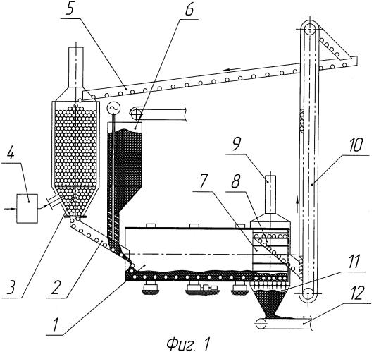 Способ сушки пылящих мелкозернистых материалов и установка для его осуществления (варианты)