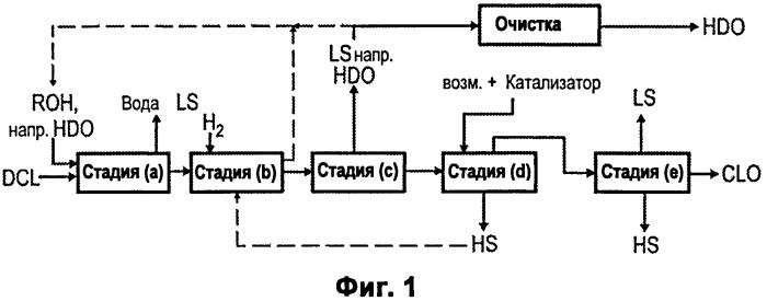 Способ получения ε-капролактона и 1,6-гександиола