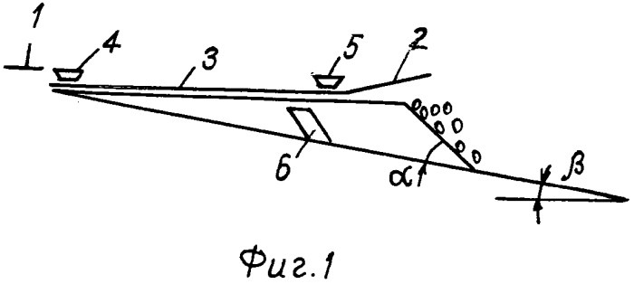 Способ отвалообразования пород различной прочности в отвал большой ёмкости и высоты применением мобильной разгрузочной консоли
