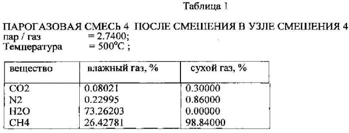 Реактор конверсии метана