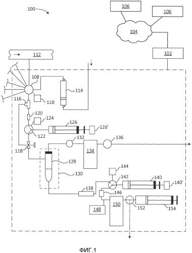 Автоматизированный анализ пластовых флюидов, находящихся под давлением