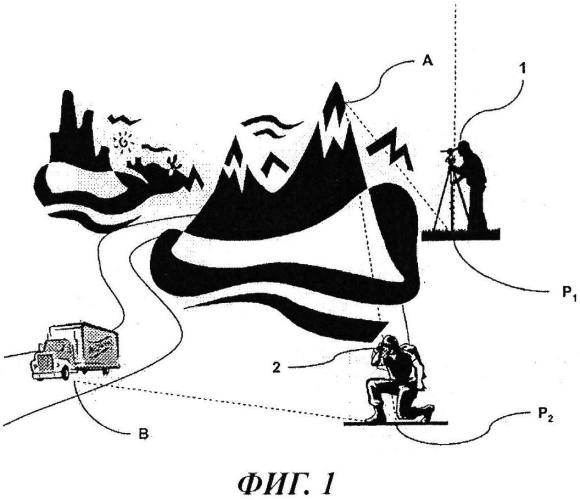Способ дистанционного определения абсолютного азимута целевой точки