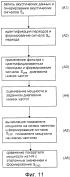 Система, стетоскоп и способ для индикации риска ишемической болезни сердца