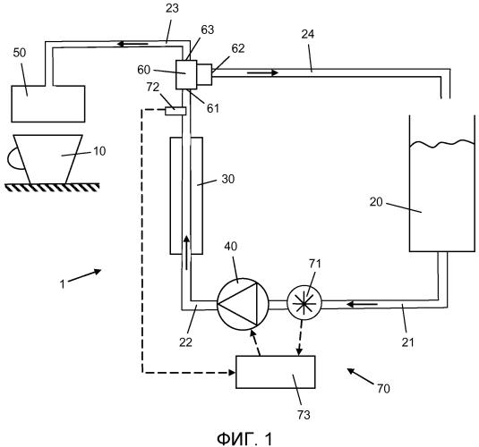 Устройство для приготовления напитка, приспособленное для точной настройки температуры распределения напитка