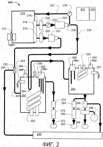 Способ работы кофеварки эспрессо и устройство для его осуществления