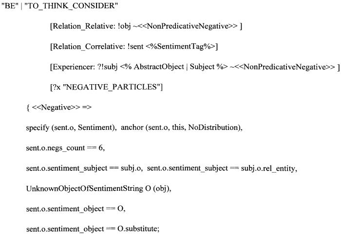 Метод анализа тональности текстовых данных