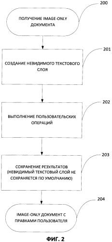 Интеллектуальная обработка электронного документа