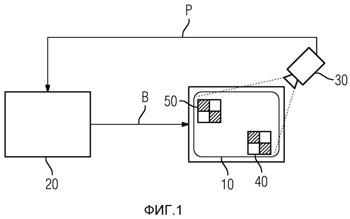 Способ и устройство для распознавания ошибочного представления данных изображения на блоке отображения
