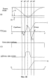 Способ использования полуконтактного режима с фиксированным пиком силы для измерения физических свойств образца