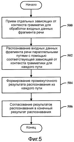 Распознавание с помощью повторного распознавания и статистической классификации