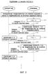 Система связи на основе технологии с множеством входов и множеством выходов (mimo), в которой используют кодовую книгу, соответствующую каждому режиму передачи отчетов