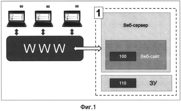 Способ выдачи веб-страниц на оборудование пользователя, а также предназначенная для этого система