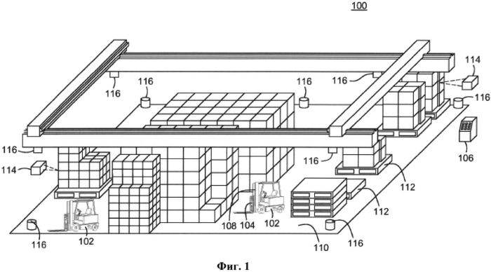 Способ и устройство, позволяющее использовать объекты с предварительно установленными координатами для определения местоположения промышленных транспортных средств