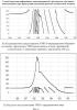 Способ передачи телеметрической информации, адаптированный к различным ситуациям, появляющимся при проведении испытаний ракетно-космической техники, и система для его осуществления