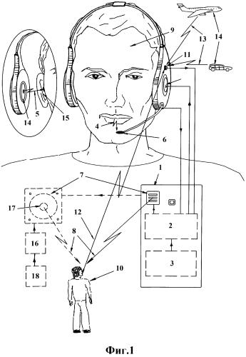Электронное устройство для автоматического перевода устной речи с одного языка на другой