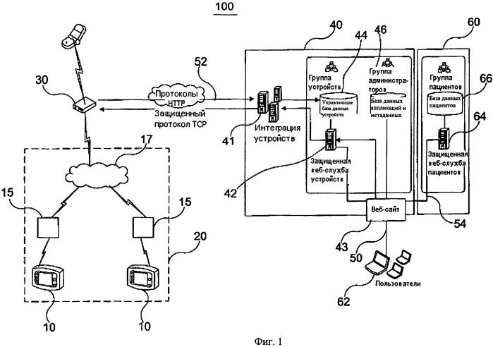 Система дистанционного мониторинга для медицинских устройств через беспроводные системы связи