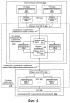 Способы и системы для обеспечения раздельного конфигурирования и доступа множества виртуальных машин к физическому ресурсу