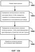 Обратный канал пользовательского ввода для беспроводных дисплеев