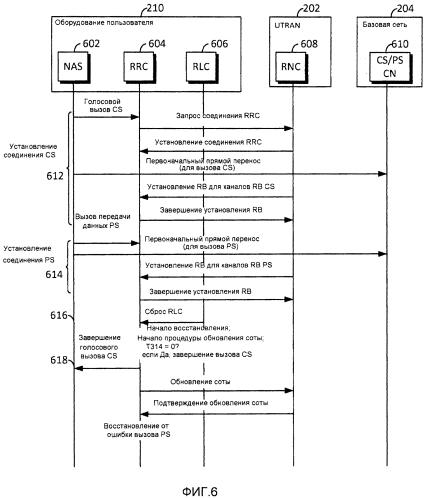Устройство и способ поддерживания голосового вызова с коммутацией каналов в системе беспроводной связи с множеством rab в области слабого покрытия