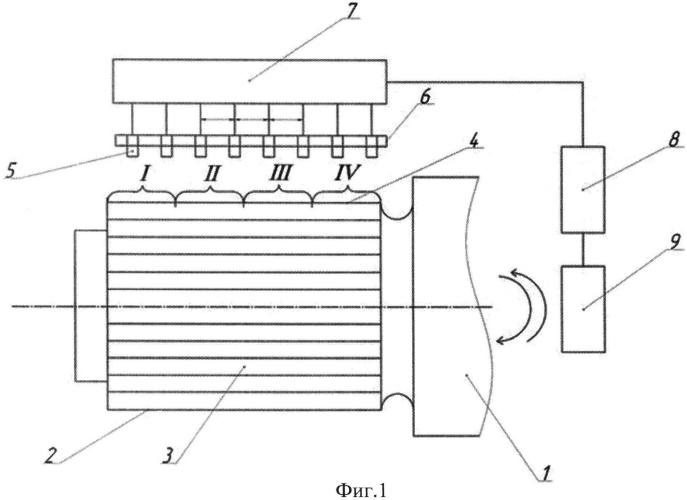 Способ контроля износа пластин коллектора тягового электродвигателя локомотива