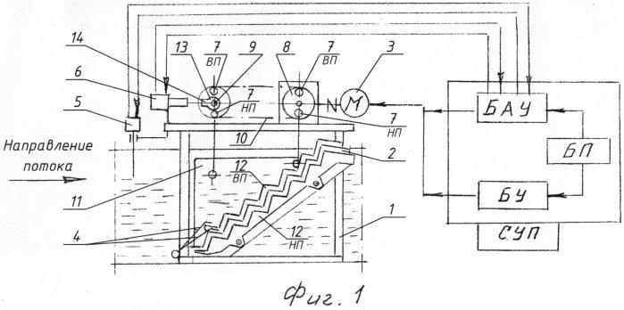 Устройство для улавливания и выгрузки волокнистых липких материалов из жидкой среды