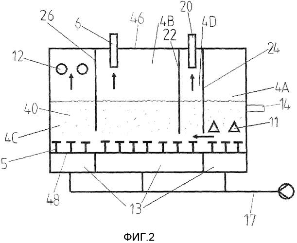 Способ осуществления пиролиза и устройство для пиролиза