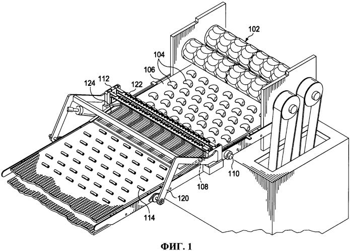 Устройство для скатывания теста, способ и продукт