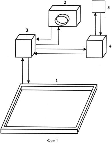 Электронный блок сенсорного управления координатным станком