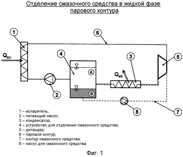 Способ и устройство для эксплуатации парового цикла со смазываемым детандером