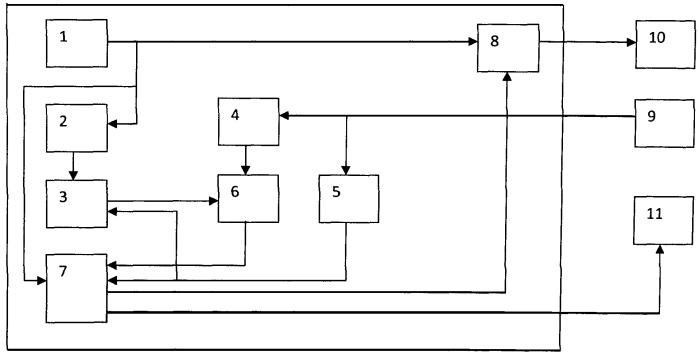 Автоматизированная информационно-платежная система оказания услуг трансляции событий