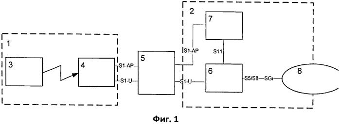 Управляющее устройство и способ управления передачей потока видеоданных по сети на сетевое пользовательское устройство